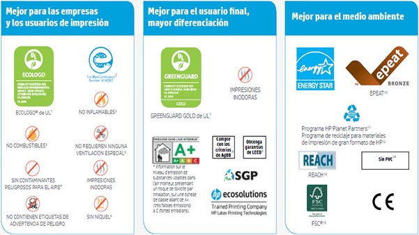 Certificacion greendguard para tintas latex blog para walltoprint
